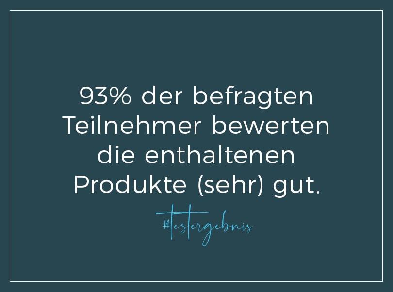 91 % bewerten die enthaltenen Produkte (sehr) gut