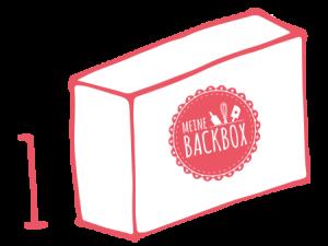 So Gehts Box wählen