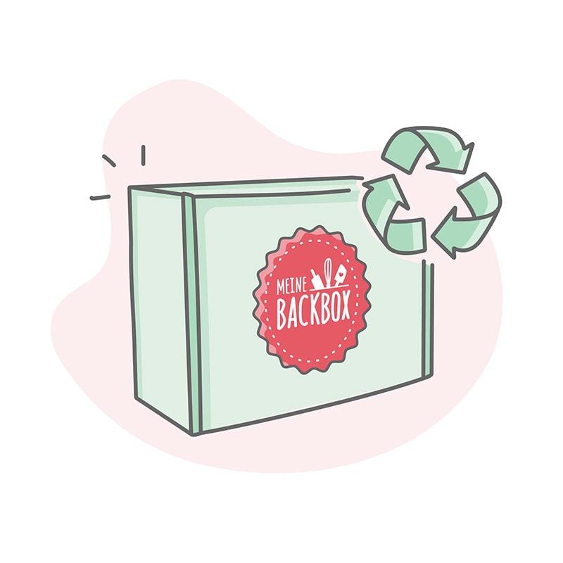 Recycelte Versandverpackungen